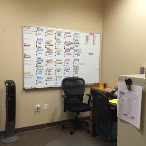 Work Board